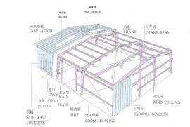 山西省上海迈腾结构顾问以服务至上为宗旨,建筑建材**可选建