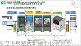 自动贴膜机/自动化贴标机设备/辅料贴片机/广东东莞自动化流水线专业厂家