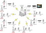 办公室无线WIFI覆盖方案