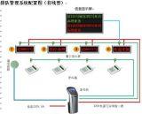排队机管理系统(COCO)