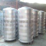 不鏽鋼圓柱形保溫水箱