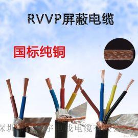 金環宇電線電纜RVVP二芯 0.75音頻信號線