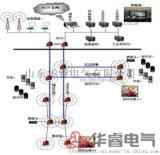 華睿電氣煤礦六大系統