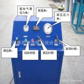 LBS-GD40水壓爆破試驗機 高壓爆破試驗臺