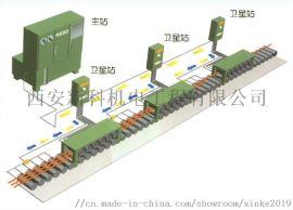 甘肃油气润滑系统,高温轴承油气润滑系统