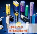 电子行业ERP管理系统