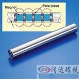 磁棒、工业用磁棒、强磁棒