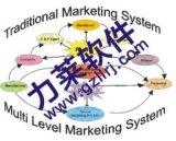 php版直销管理系统|网上直销商城的奖金制度|直销系统设计