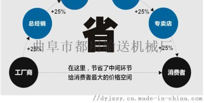 成型机厂家直销 小型自动豆腐皮机 利之健lj 全自