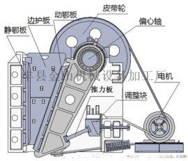 PCX系列反击式高效细碎机