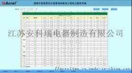 淄博市监察委员会留置场所配电工程电力监控系统