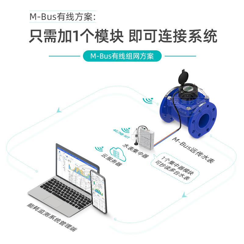 威铭远传智能水表5寸LXLC-Y3G 免费配套能耗监测系统