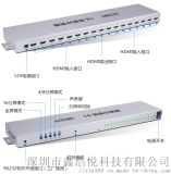 HDMI画面分割器16口 DNF 逆水寒搬砖