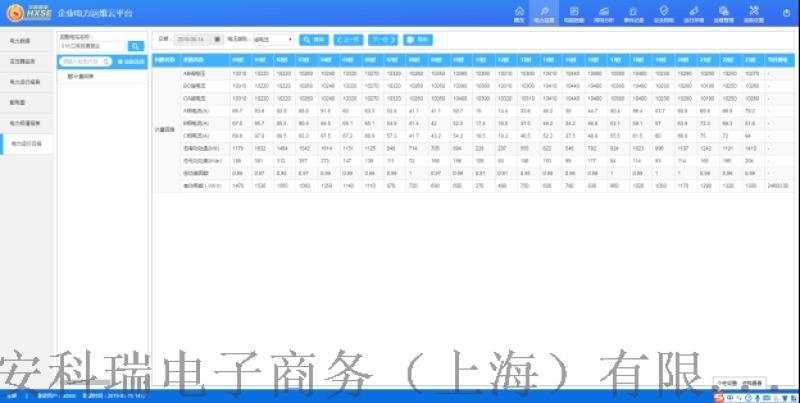 关于江苏华西售电公司运维系统的研究与应用