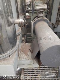 3、循环泵出口CO、CO2、CH4、H2在线监测