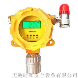 工业可燃气体探测器甲烷天然气氢气泄漏固定式报警器