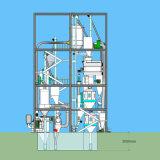 玉米糧食飼料生產設備機組 稻穀豆粕顆粒機器