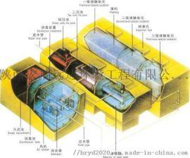 陕西工业污水处理设备泰源守护地球一抹绿