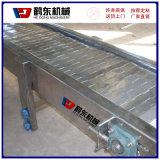 鏈板式輸送機 鍍鋅滾筒輸送機
