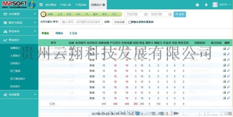 美萍健身房管理系统互联网版,强大的报表功能