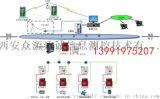 矿井水文动态监测系统