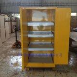 可燃液體防火櫃加侖防爆櫃危化品存放櫃