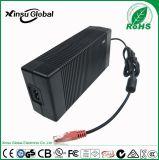 29.4V6A鋰電池充電器 29.4V6A 歐規TUV CE認證 29.4V6A充電器