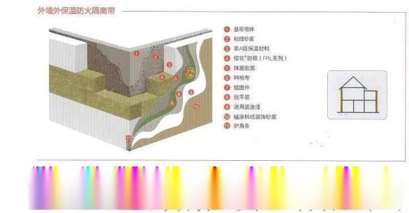 保溫岩棉條 正規的岩棉生產企業