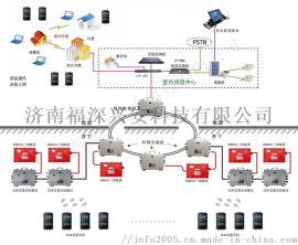 煤矿4G无线通信系统,矿井综合调度系统