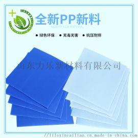 防水塑料板 厂家直销