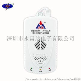 河南永康YK-828家用燃气报警器消防专用寿命长