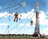 米特仪表   钻井井架二层台救生装置(逃生装置)