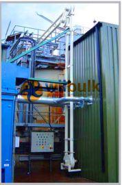 晶晨AZO线盘输送机粉体颗粒输送设备 不锈钢管道式输送设备密闭管道输送