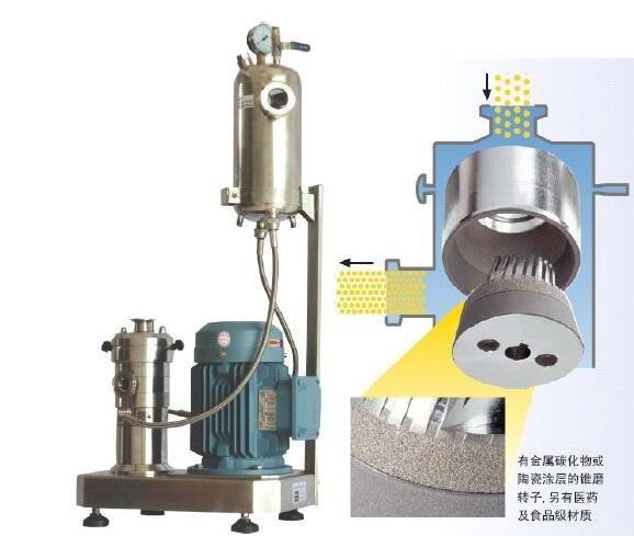 GRS2000/4沉析纖維高速分散機