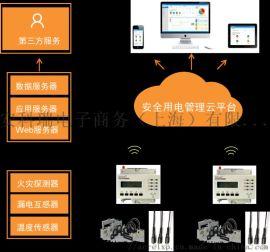 安科瑞Acrelcloud-6000安全用电管理平台在常德地区的应用