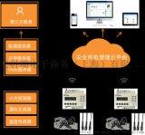安科瑞Acrelcloud-6000安全用電管理平臺在常德地區的應用