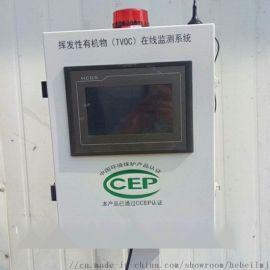 厂家直销  氮氧化物检测仪 工业用氮氧化物分析仪