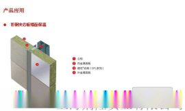 岩棉行业**提供**质的建筑用岩棉板
