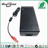 12V10A電源 12V10A VI能效 德國GS LVD認證 12V10A電源適配器