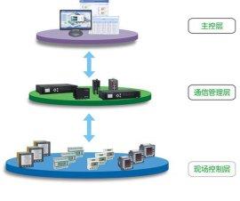 电力监测仪 电力在线监测系统 电力综合监控系统 电力远程监控系统