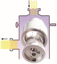 厂家直销 卫生级胶体磨 多功能胶体研磨粉碎机