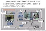 北京檔案館燈光照明管理系統