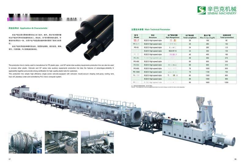 厂家直销PVC110-200排水/电力管生产线,PVC塑料管材挤出机