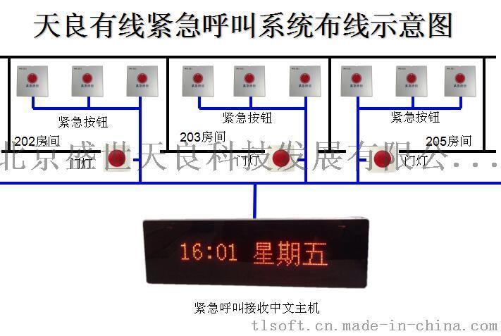 北京天良一键报警有线紧急呼叫系统