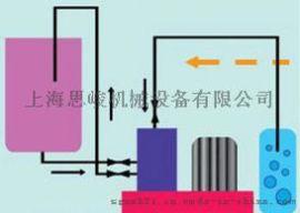 连续式混合机GR-GB