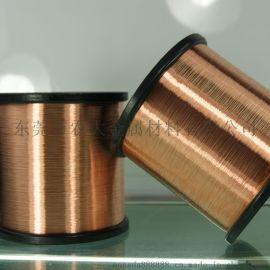 农大厂家供应 tp1紫铜线 紫铜电源线 质量保证