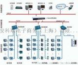 安科瑞Acrel-5000能耗管理系统在商业飞机总装基地项目中的应用