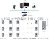 安科瑞電力監控系統在焦作中弘·名瑞城項目的應用