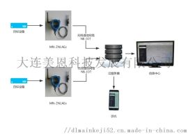 MN-ZN1A-Ex防爆型远程无线温度监测仪