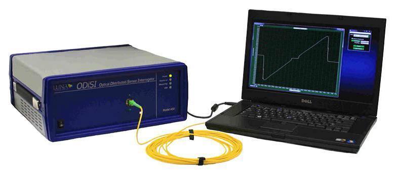 分佈式光纖感測系統,分佈式光纖感測系統ODiSI,分佈式光纖感測系統價格